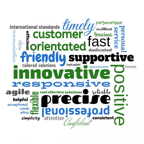SevenLog Values Word Cloud v3